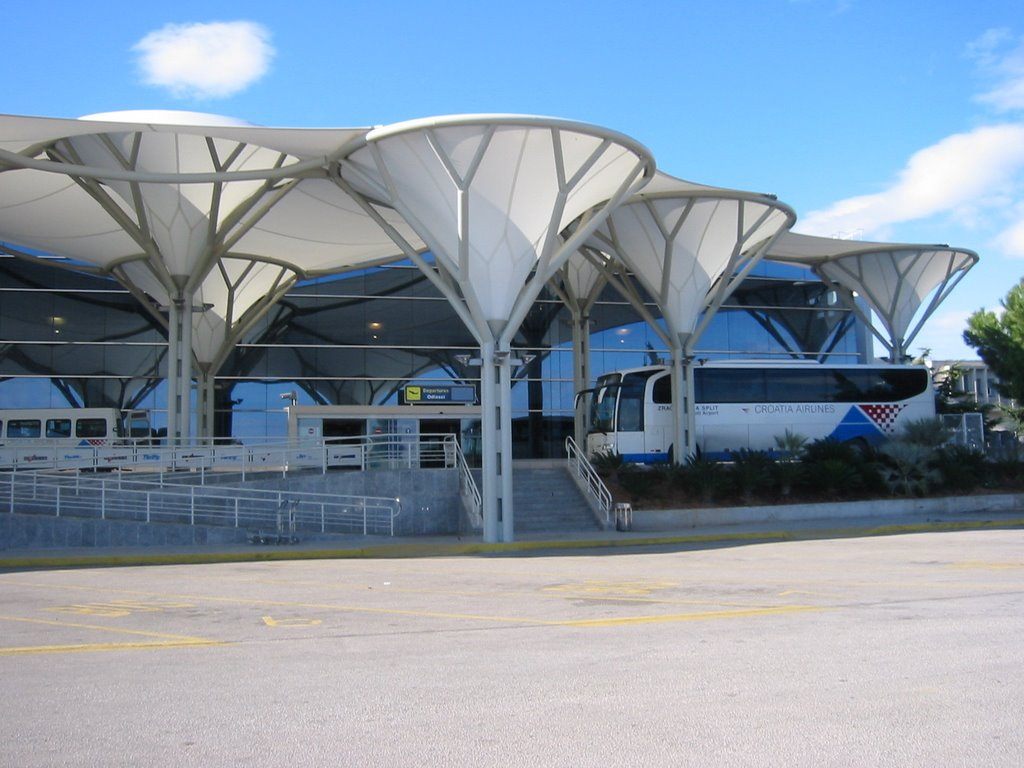 Kef Airport Car Rental